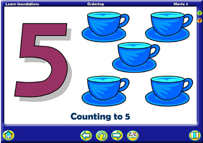 Counting with Teacups